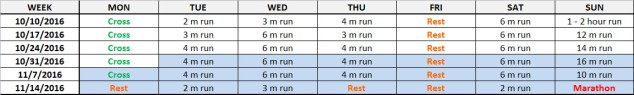Hal Higdon's 6 week multiple marathon training plan