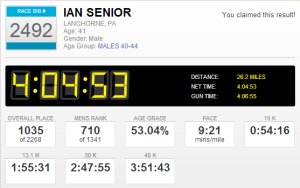 New Jersey Marathon Result