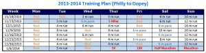Back to Back Marathon Training Plan Philly to Dopey