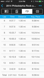 Splits Mile 10 to 13