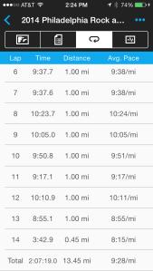 Splits Mile 10 to 13
