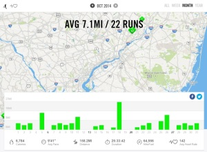 October 2014 – Nike+ Summary