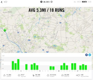 July – Nike+ Summary
