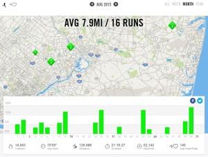 August 2015 – Nike+ Summary
