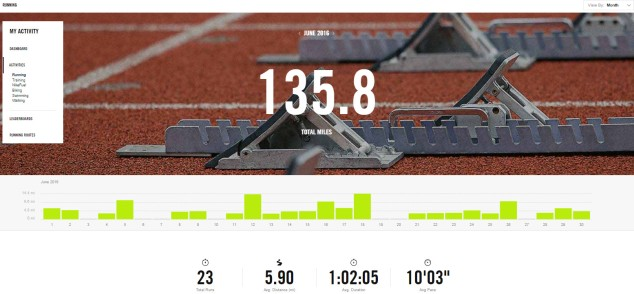June 2016 - Nike + Summary