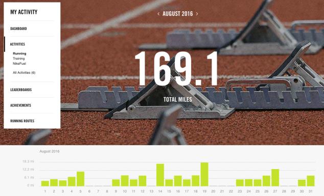 August 2016 - Nike+ Summary