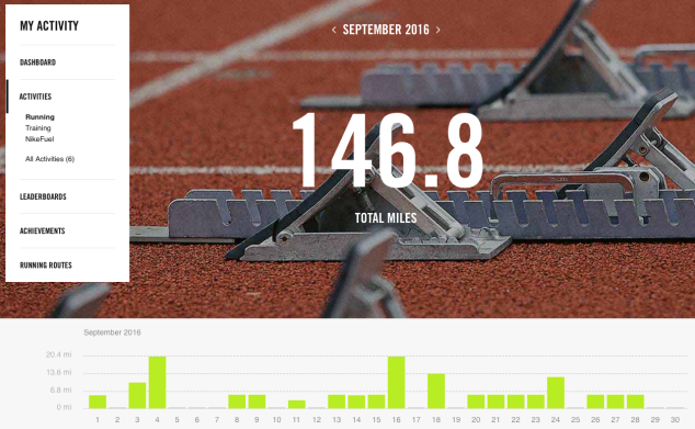 September 2016 - Nike+ Summary