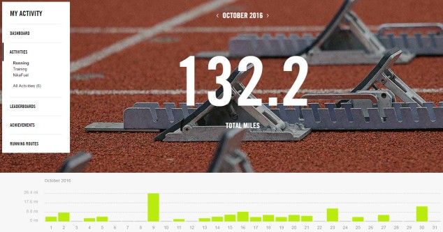 October 2016 - Nike+ Summary