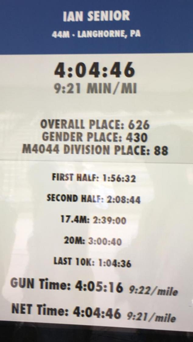 I grabbed my instant results. Ouch...look at that second half!