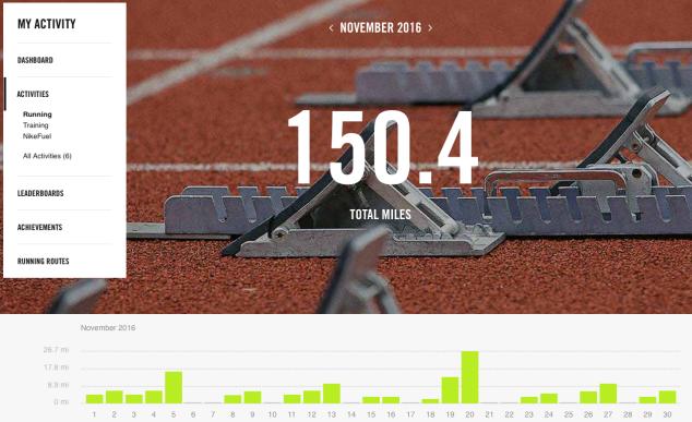 November 2016 - Nike+ Summary
