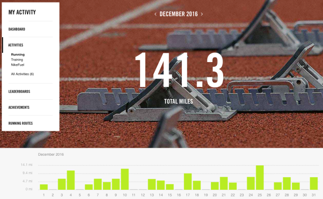Nike+ Summary - December